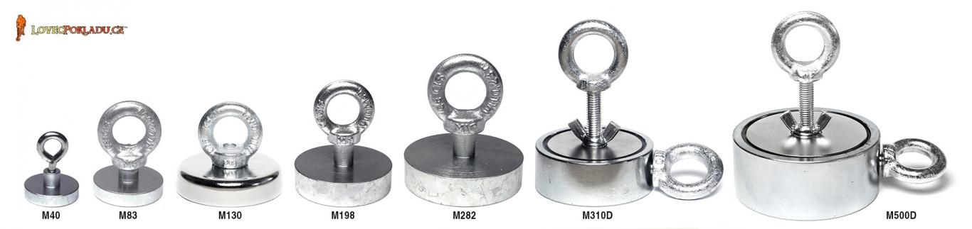 Srovnání velikostí magnetů.