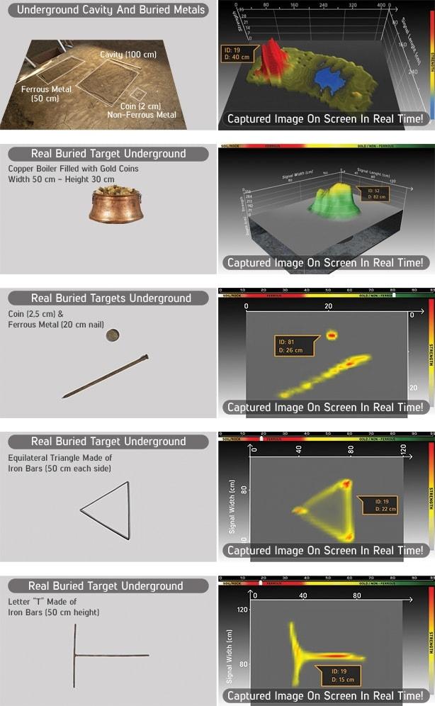 Detektor kovů Invenio