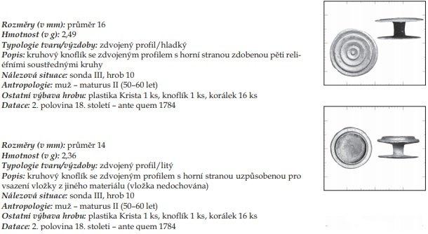 profily online datování datum po opilém připojení
