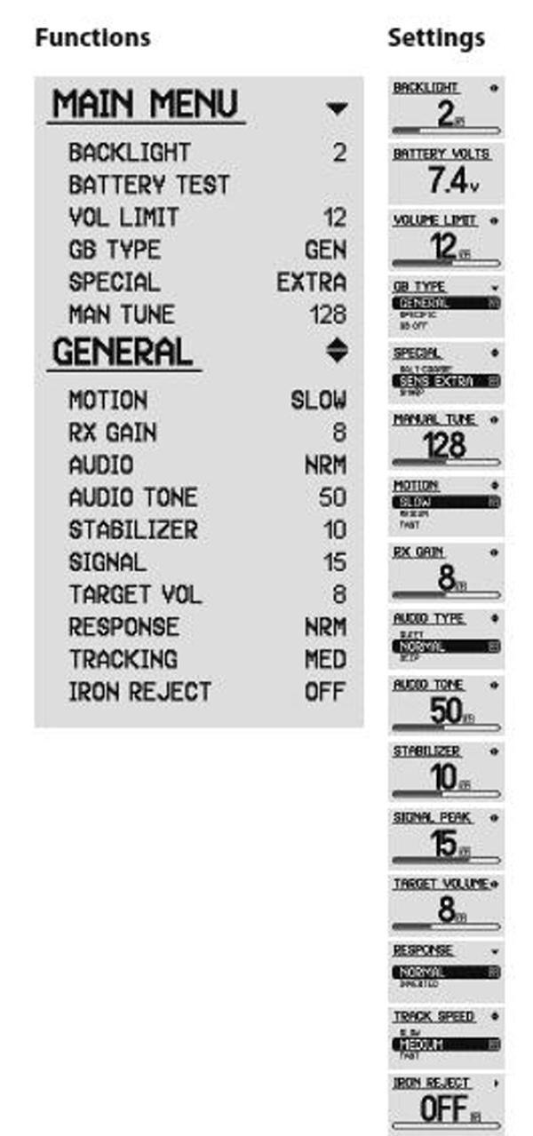 Menu detektoru kovů Minelab GPX 4500